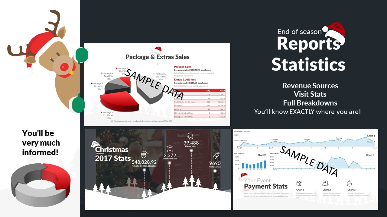 Stats and Reports
